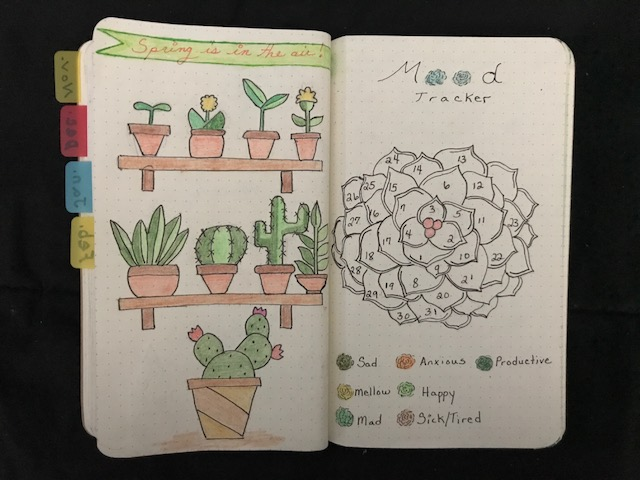 MARCH BULLET JOURNAL DESIGNS
